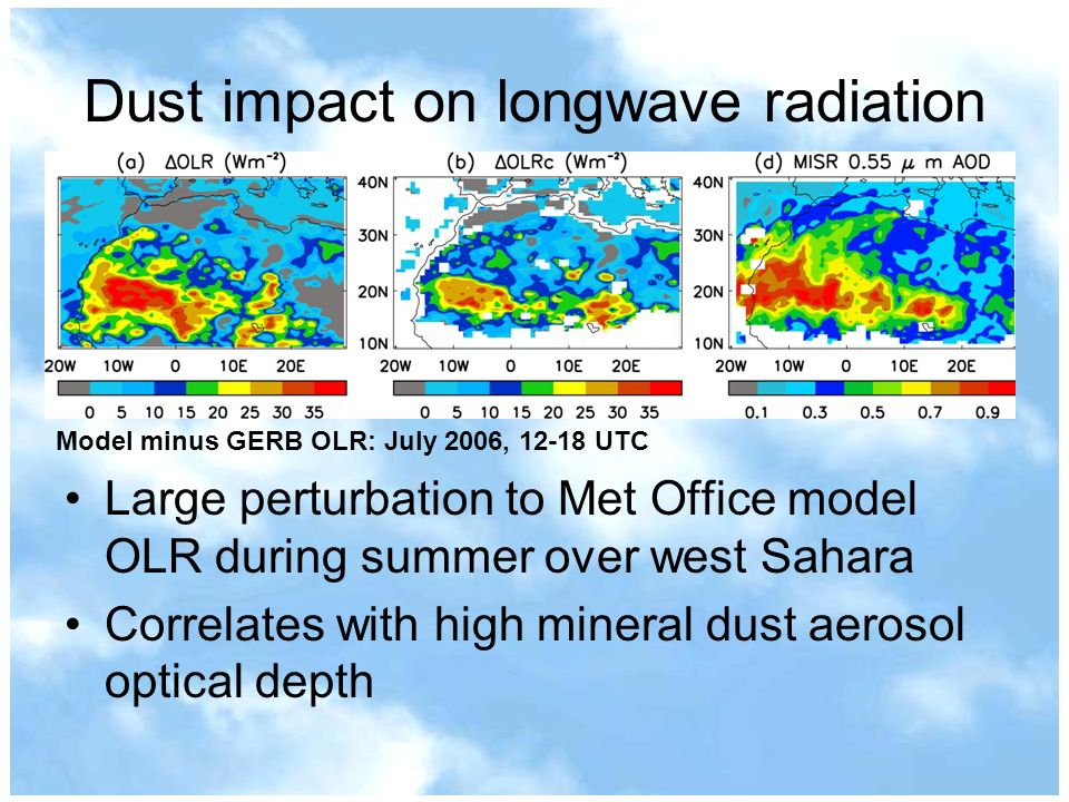Dust impact on longwave radiation Large perturbation to Met Office model OLR during summer over west Sahara Correlates with high mineral dust aerosol optical depth Model minus GERB OLR: July 2006, 12-18 UTC