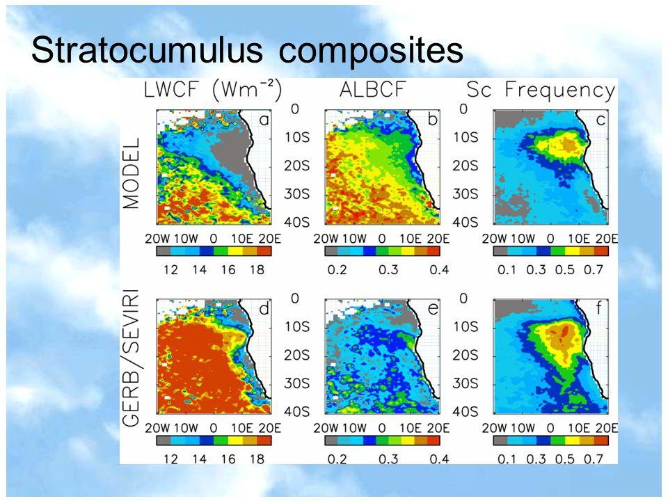 Stratocumulus composites