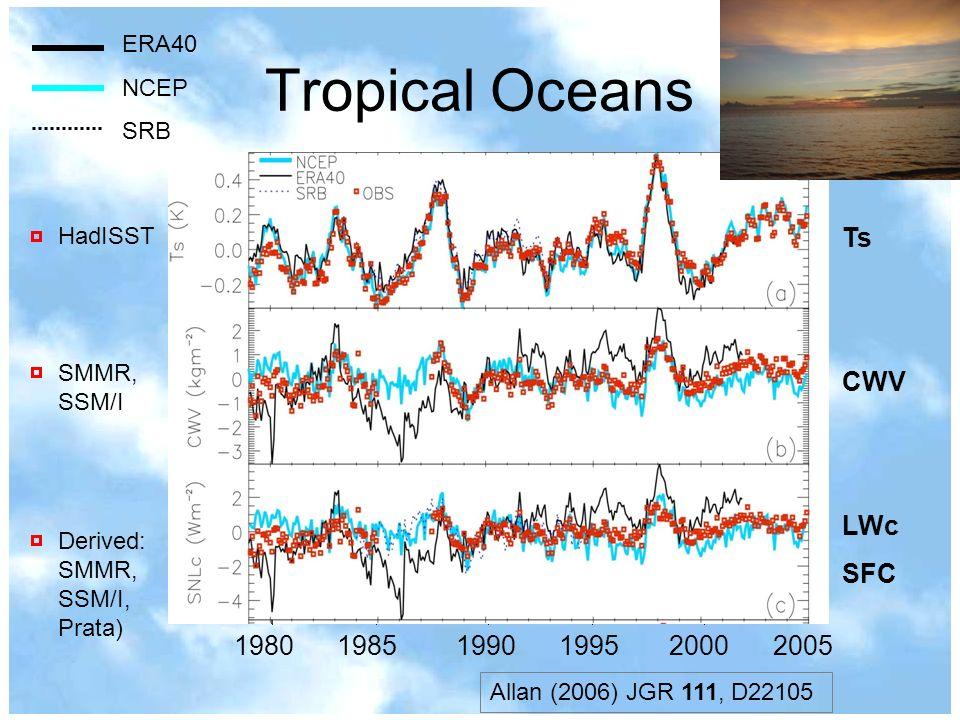 Tropical Oceans 1980 1985 1990 1995 2000 2005 Ts CWV LWc SFC ERA40 NCEP SRB HadISST SMMR, SSM/I Derived: SMMR, SSM/I, Prata) Allan (2006) JGR 111, D22105