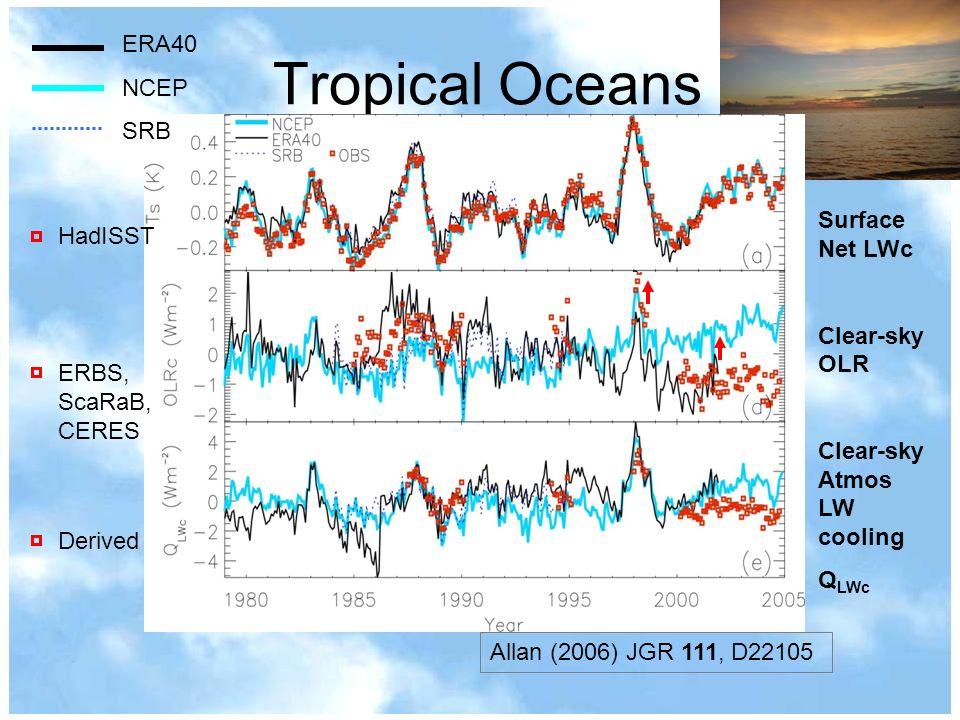 Tropical Oceans Surface Net LWc Clear-sky OLR Clear-sky Atmos LW cooling Q LWc ERBS, ScaRaB, CERES Derived ERA40 NCEP SRB HadISST Allan (2006) JGR 111, D22105
