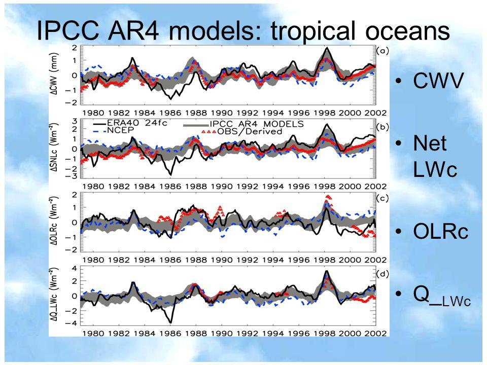 IPCC AR4 models: tropical oceans CWV Net LWc OLRc Q_ LWc