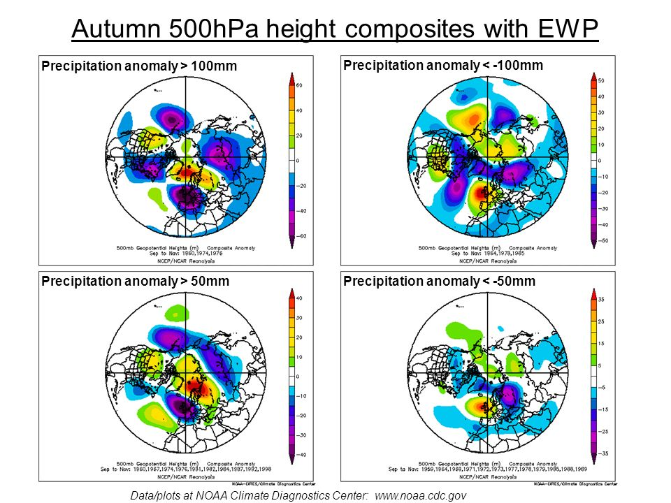 Autumn 500hPa height composites with EWP Data/plots at NOAA Climate Diagnostics Center: www.noaa.cdc.gov Precipitation anomaly > 100mm Precipitation anomaly > 50mm Precipitation anomaly < -100mm Precipitation anomaly < -50mm