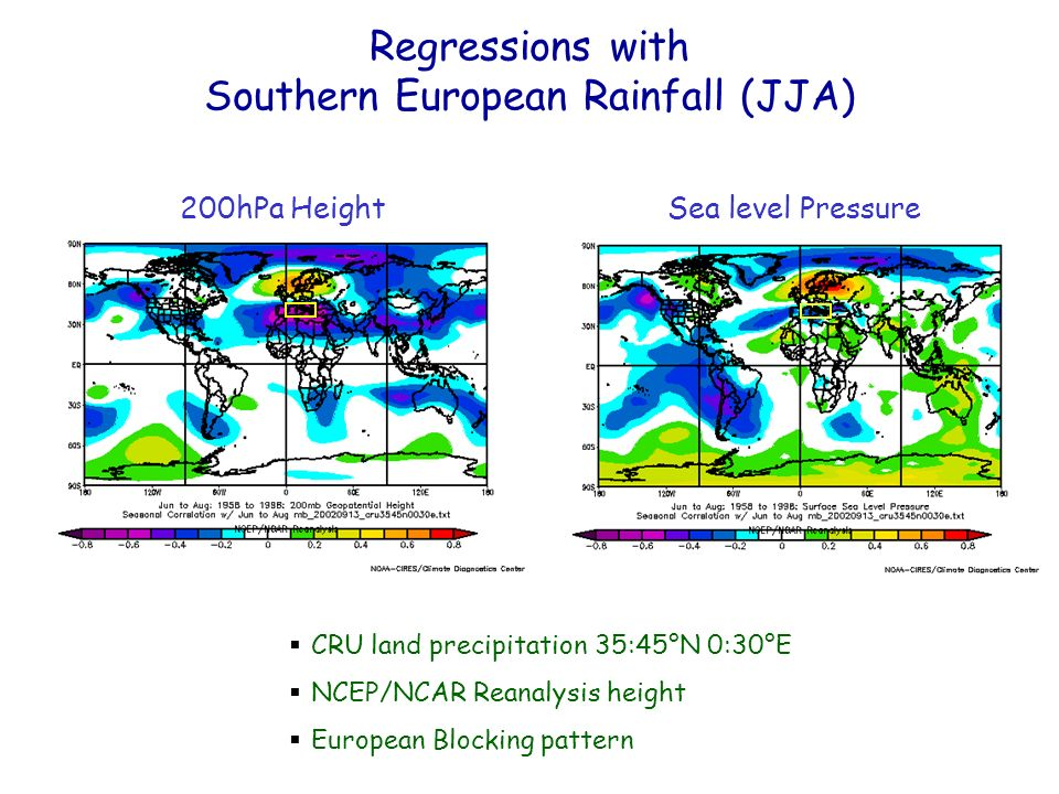 CRU land precipitation 35:45°N 0:30°E NCEP/NCAR Reanalysis height European Blocking pattern Regressions with Southern European Rainfall (JJA) Sea level Pressure200hPa Height