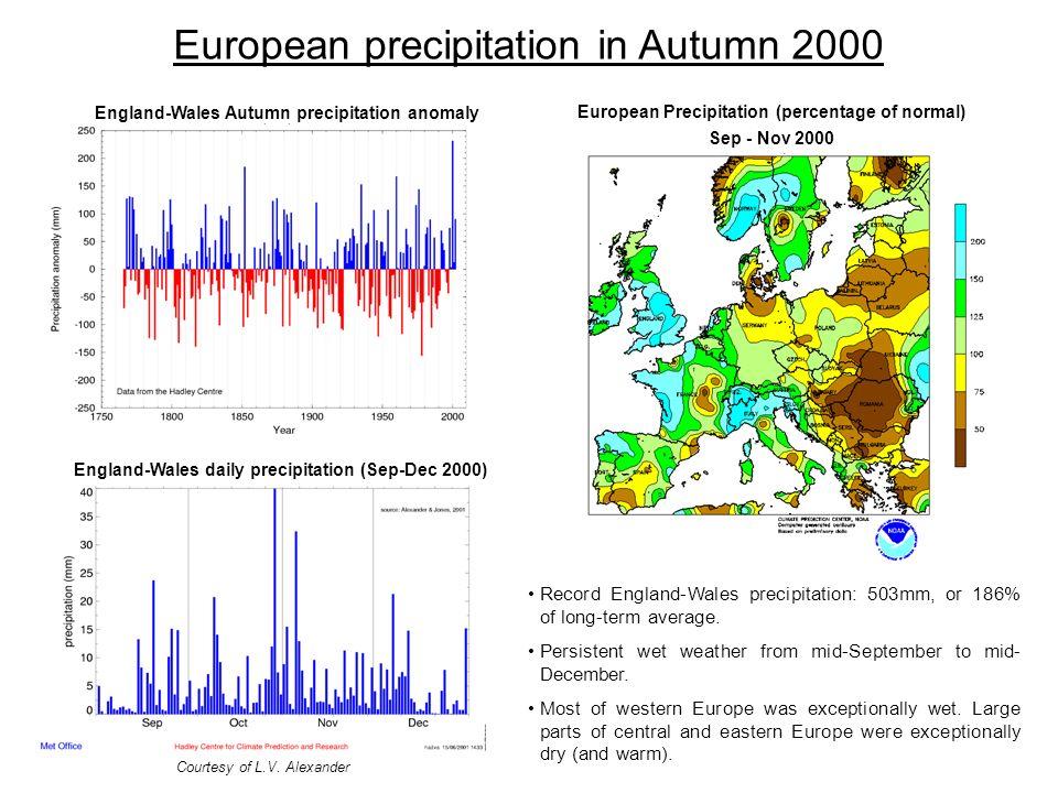 All-India Precipitation: seasonal evolution Source: K.