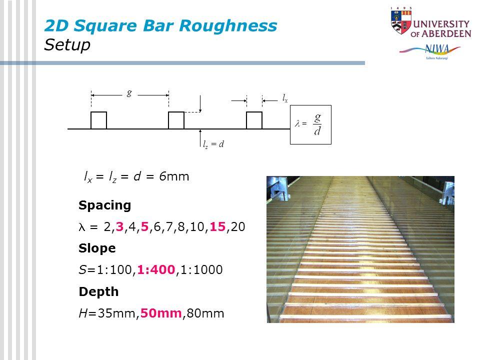 2D Square Bar Roughness Setup l z = d g lxlx = Spacing = 2,3,4,5,6,7,8,10,15,20 Slope S=1:100,1:400,1:1000 Depth H=35mm,50mm,80mm l x = l z = d = 6mm