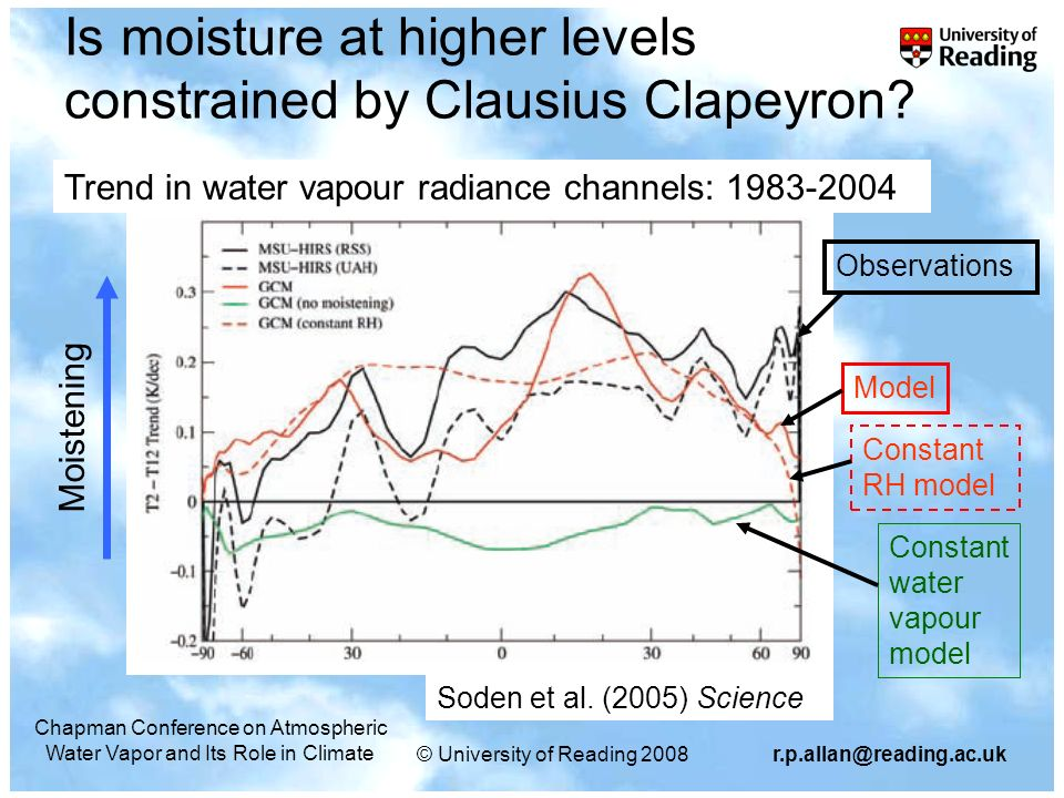 © University of Reading 2008r.p.allan@reading.ac.uk Chapman Conference on Atmospheric Water Vapor and Its Role in Climate Is moisture at higher levels constrained by Clausius Clapeyron.