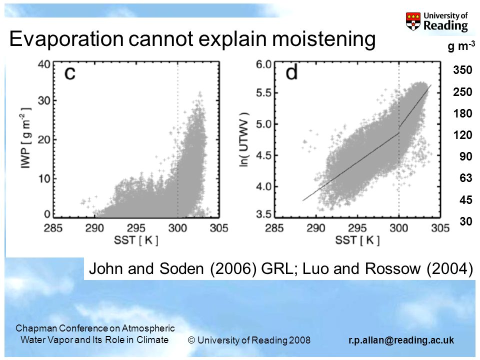 © University of Reading 2008r.p.allan@reading.ac.uk Chapman Conference on Atmospheric Water Vapor and Its Role in Climate Evaporation cannot explain moistening John and Soden (2006) GRL; Luo and Rossow (2004) 350 250 180 120 90 63 45 30 g m -3