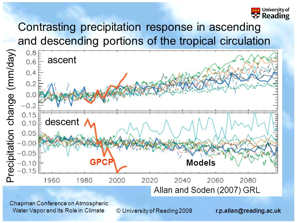 © University of Reading 2008r.p.allan@reading.ac.uk Chapman Conference on Atmospheric Water Vapor and Its Role in Climate Contrasting precipitation response in ascending and descending portions of the tropical circulation GPCP Models ascent descent Allan and Soden (2007) GRL Precipitation change (mm/day)