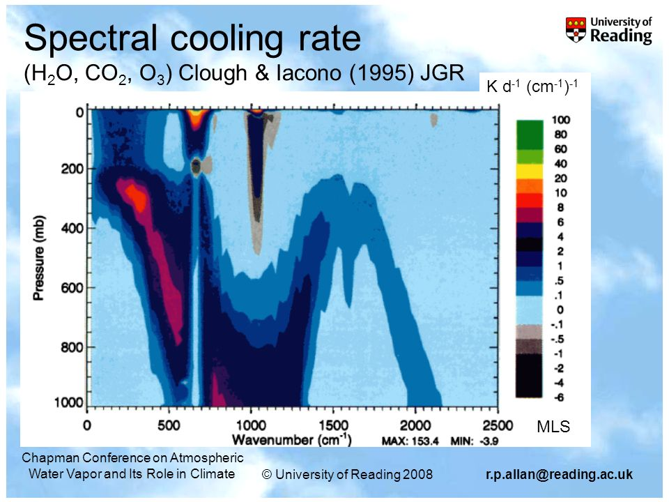 © University of Reading 2008r.p.allan@reading.ac.uk Chapman Conference on Atmospheric Water Vapor and Its Role in Climate Reduction in UTH with warming Lindzen (1990) BAMS Minschwaner et al.