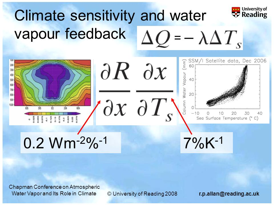 © University of Reading Chapman Conference on Atmospheric Water Vapor and Its Role in Climate Climate sensitivity and water vapour feedback 0.2 Wm -2 % -1 7%K -1 =