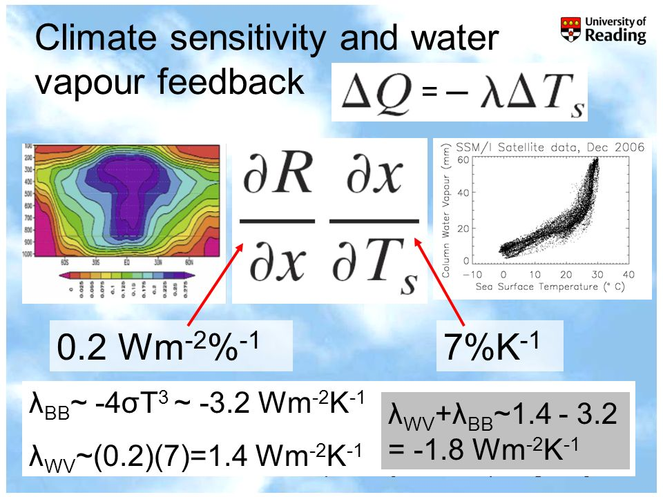 © University of Reading 2008r.p.allan@reading.ac.uk Chapman Conference on Atmospheric Water Vapor and Its Role in Climate Low level moisture over the ocean seems to behave… Does moisture really vary with temperature at ~ 7%/K.