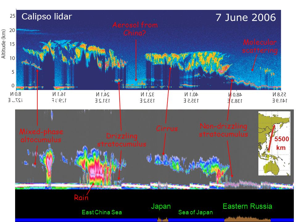Eastern RussiaJapan Sea of JapanEast China Sea Calipso lidar CloudSat radar Molecular scattering Aerosol from China? Cirrus Mixed-phase altocumulus Dr