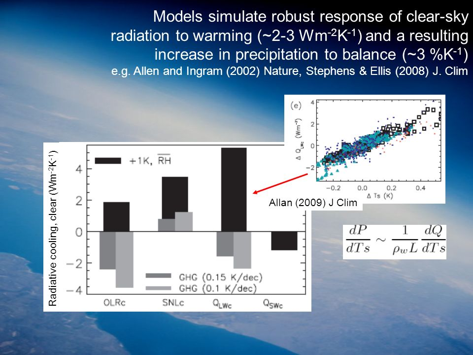 r.p.allan@reading.ac.uk© University of Reading 200910 Models simulate robust response of clear-sky radiation to warming (~2-3 Wm -2 K -1 ) and a resul