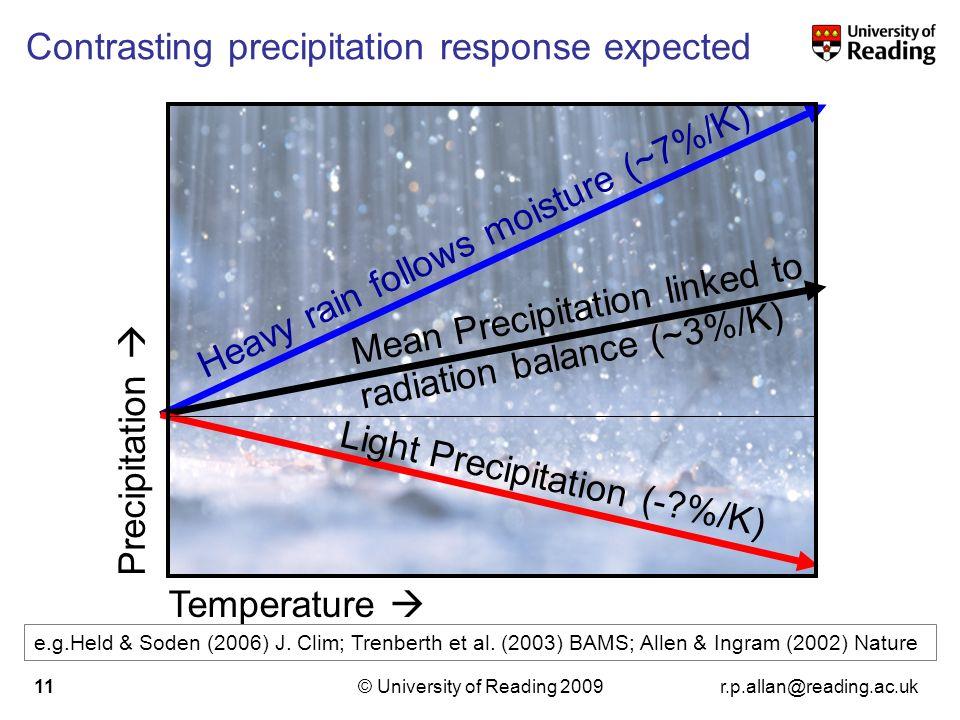 r.p.allan@reading.ac.uk© University of Reading 200911 Contrasting precipitation response expected Precipitation Heavy rain follows moisture (~7%/K) Mean Precipitation linked to radiation balance (~3%/K) Light Precipitation (- %/K) Temperature e.g.Held & Soden (2006) J.