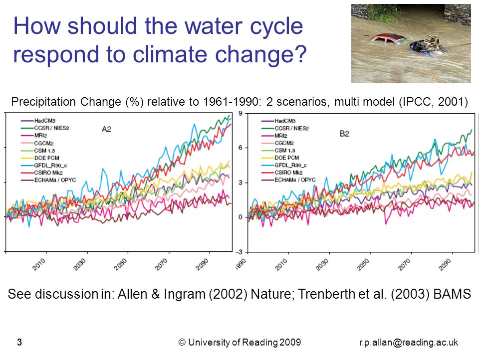 r.p.allan@reading.ac.uk© University of Reading 20093 How should the water cycle respond to climate change? Precipitation Change (%) relative to 1961-1