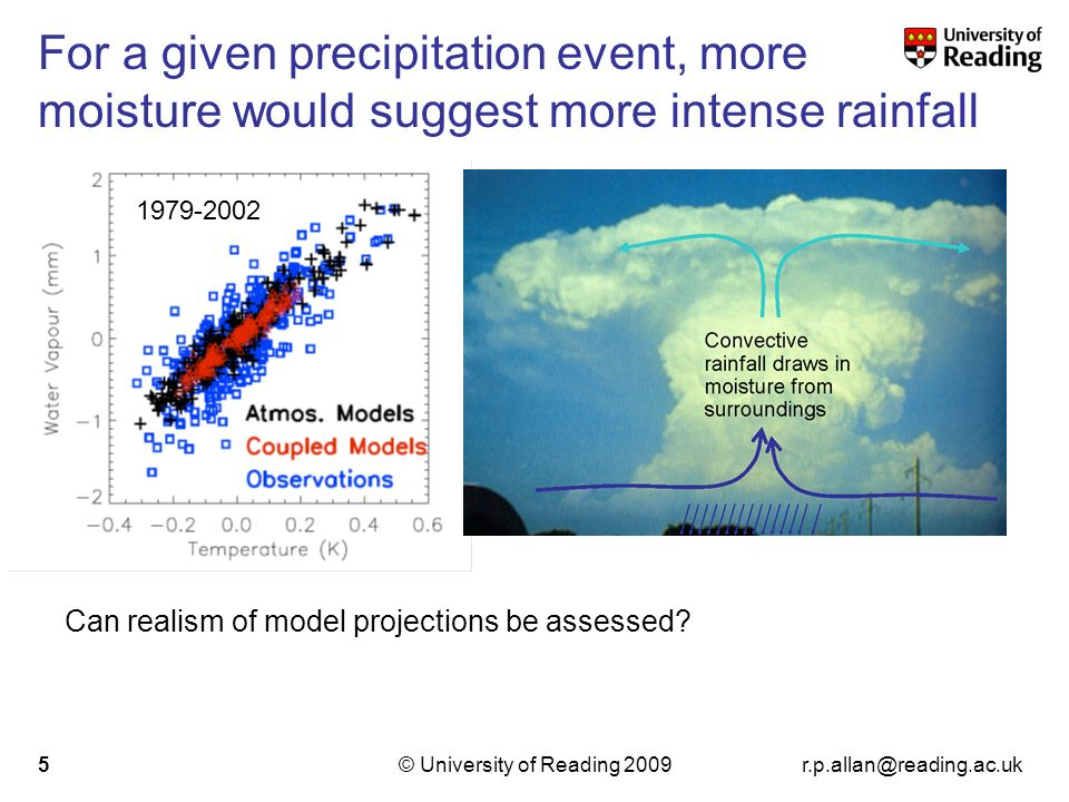 r.p.allan@reading.ac.uk© University of Reading 200916 A=0.4(1-A)=0.6 dP w /dT=7%/KdP d /dT dP/dT=3%/K Assume wet region follows Clausius Clapeyron (7%/K) and mean precip follows radiation constraint (~3%/K) dP / dT = A( dP w / dT )+(1-A)( dP d / dT ) dP d = (dP-AdP w )/(1-A) P w =6 mm/dayP d =1 mm/day P=3 mm/day WetDry APwPw PdPd dP d /dTs (mm/day/K) (%/K) 0.4 0.2 6969 1 1.5 -0.1 -0.05 -10 -4.5 0.110.52.2+0.02+0.9 A is the wet region fractional area P is precipitation T is temperature