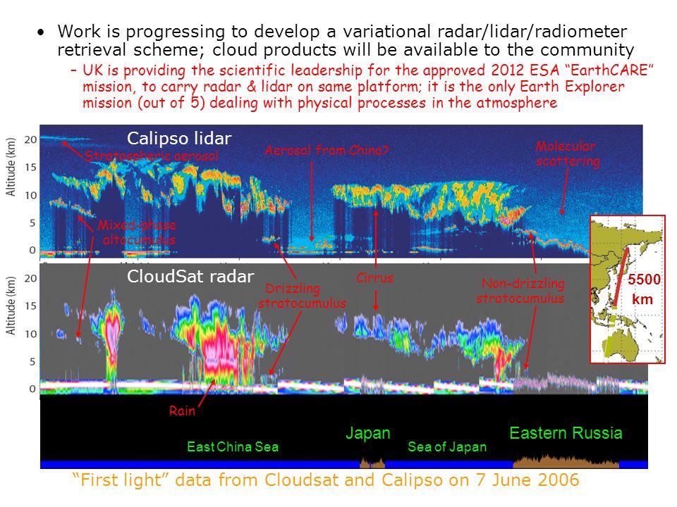 Eastern RussiaJapan Sea of JapanEast China Sea Calipso lidar CloudSat radar 5500 km Molecular scattering Aerosol from China.