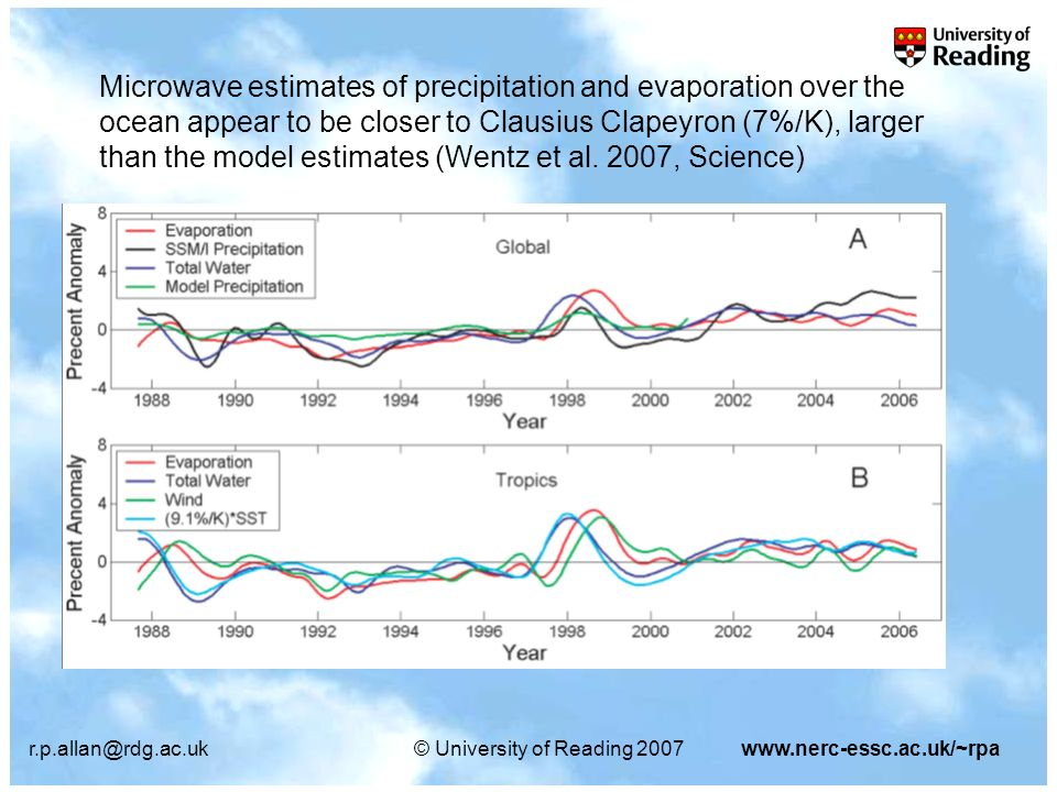 r.p.allan@rdg.ac.uk© University of Reading 2007www.nerc-essc.ac.uk/~rpa Microwave estimates of precipitation and evaporation over the ocean appear to be closer to Clausius Clapeyron (7%/K), larger than the model estimates (Wentz et al.