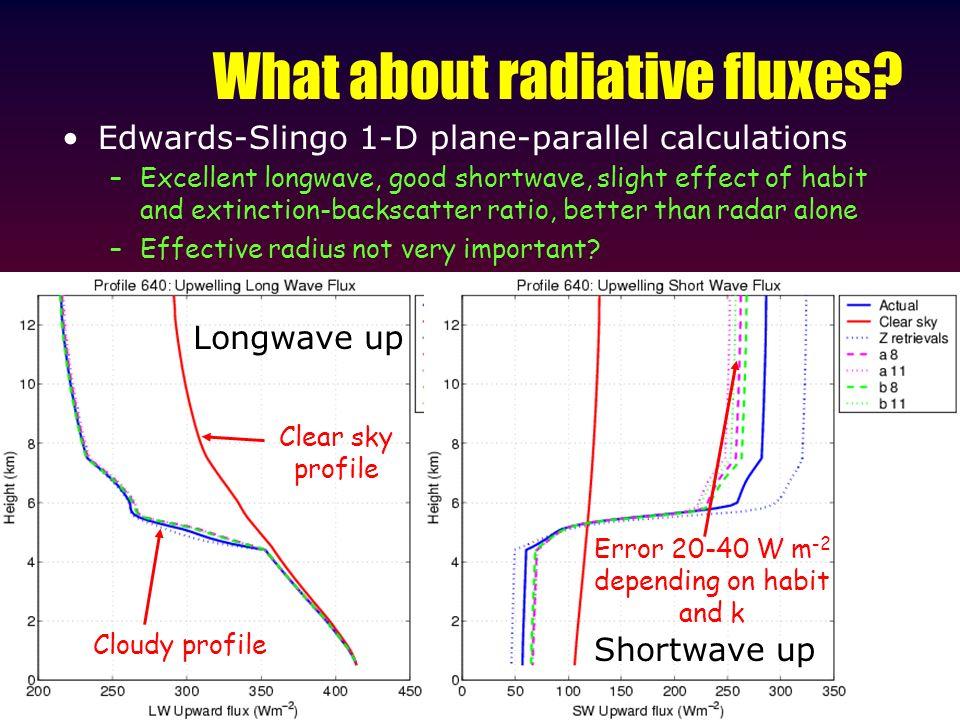 What about radiative fluxes? Edwards-Slingo 1-D plane-parallel calculations –Excellent longwave, good shortwave, slight effect of habit and extinction