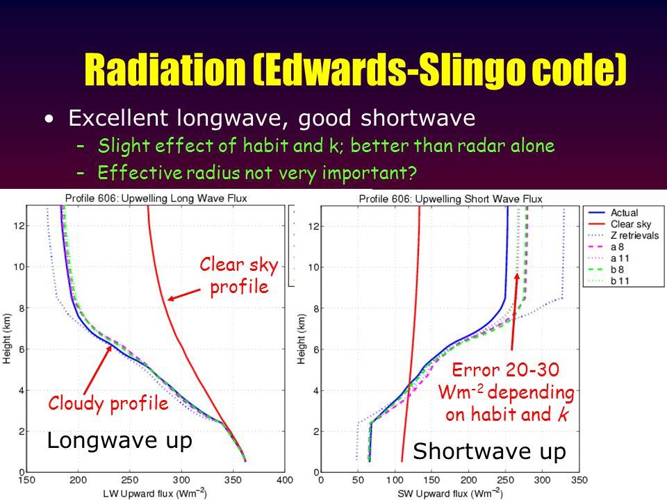Radiation (Edwards-Slingo code) Excellent longwave, good shortwave –Slight effect of habit and k; better than radar alone –Effective radius not very i