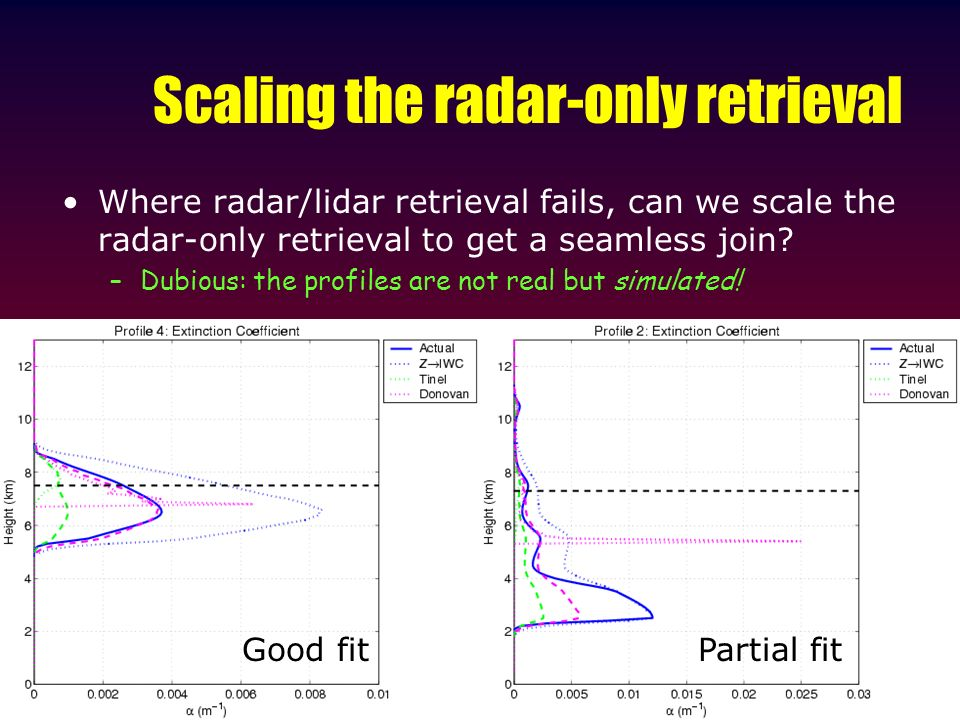 Scaling the radar-only retrieval Where radar/lidar retrieval fails, can we scale the radar-only retrieval to get a seamless join? –Dubious: the profil