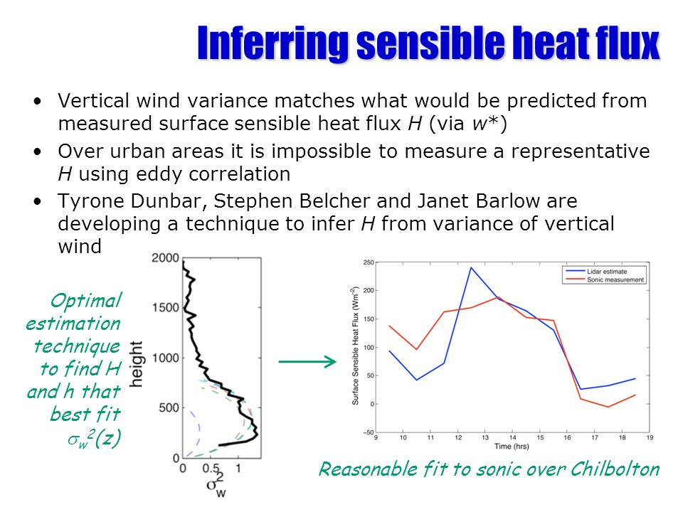Inferring sensible heat flux Vertical wind variance matches what would be predicted from measured surface sensible heat flux H (via w*) Over urban are