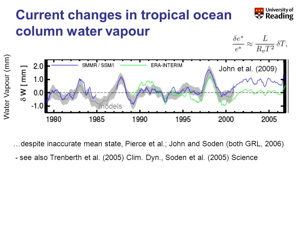 Current changes in tropical ocean column water vapour …despite inaccurate mean state, Pierce et al.; John and Soden (both GRL, 2006) - see also Trenbe