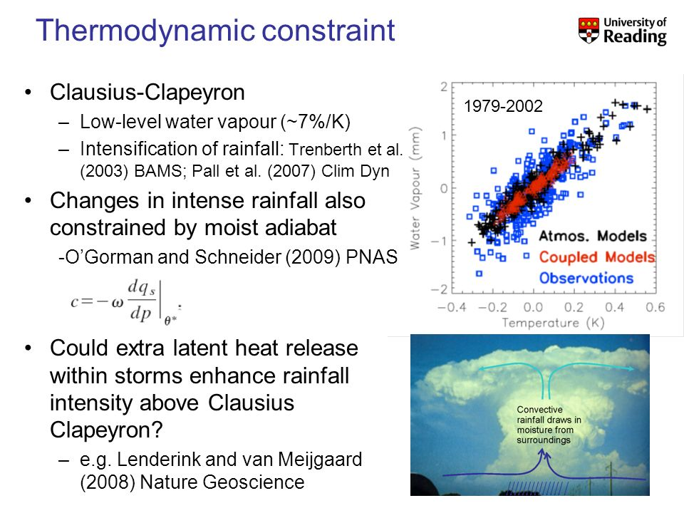 Thermodynamic constraint 1979-2002 Clausius-Clapeyron –Low-level water vapour (~7%/K) –Intensification of rainfall: Trenberth et al. (2003) BAMS; Pall