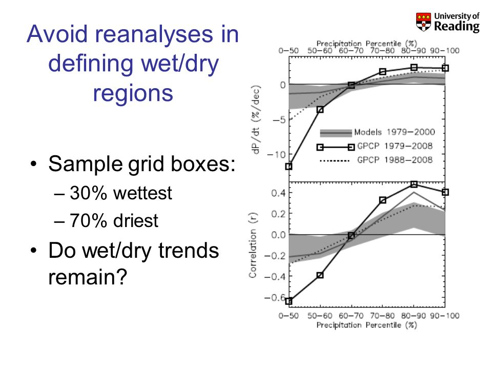 Avoid reanalyses in defining wet/dry regions Sample grid boxes: –30% wettest –70% driest Do wet/dry trends remain?