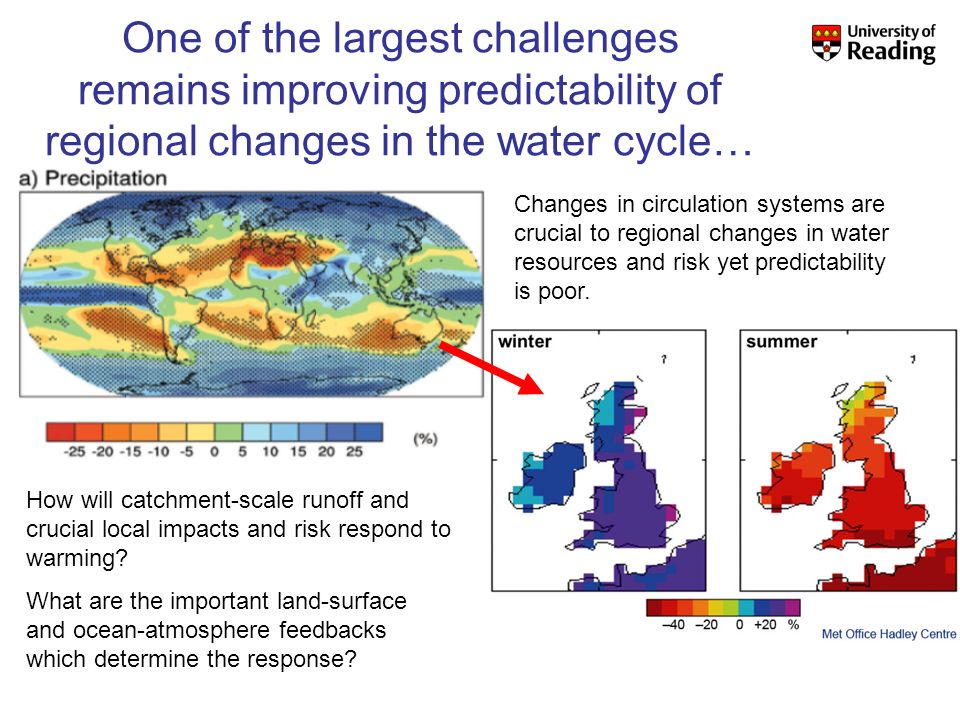 One of the largest challenges remains improving predictability of regional changes in the water cycle… Changes in circulation systems are crucial to r