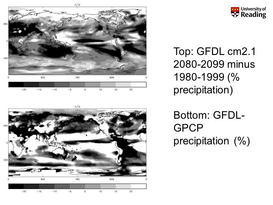 Top: GFDL cm2.1 2080-2099 minus 1980-1999 (% precipitation) Bottom: GFDL- GPCP precipitation (%)