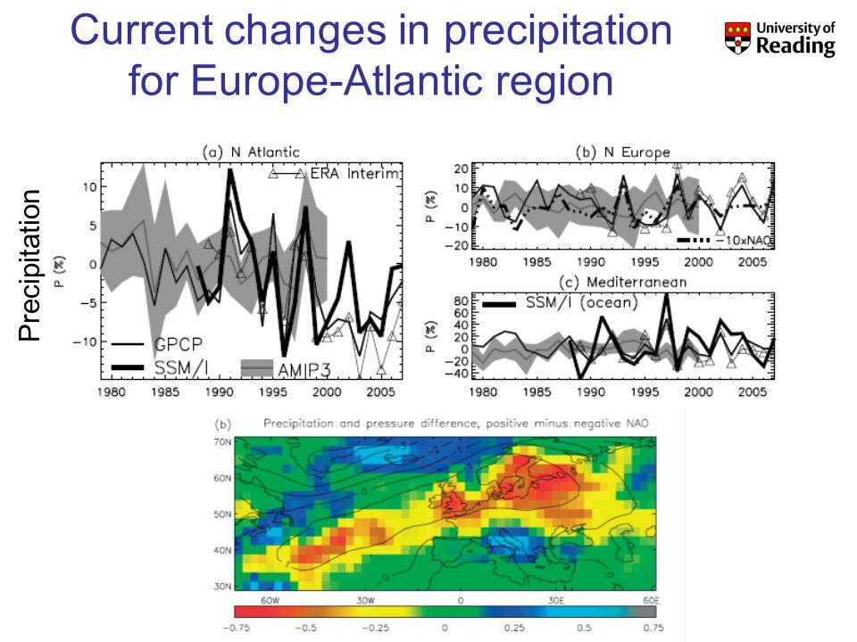 Precipitation Current changes in precipitation for Europe-Atlantic region