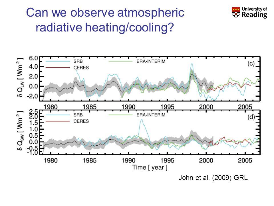 Can we observe atmospheric radiative heating/cooling John et al. (2009) GRL