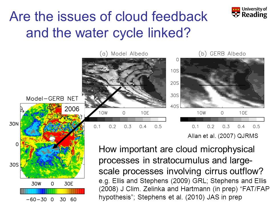 Are the issues of cloud feedback and the water cycle linked? 2006 Allan et al. (2007) QJRMS How important are cloud microphysical processes in stratoc