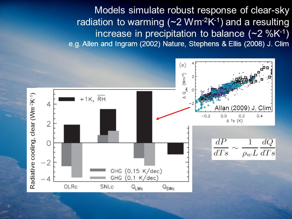 NCAS-Climate Talk 15 th January 2010 Radiative cooling, clear (Wm -2 K -1 ) Allan (2009) J. Clim Models simulate robust response of clear-sky radiatio