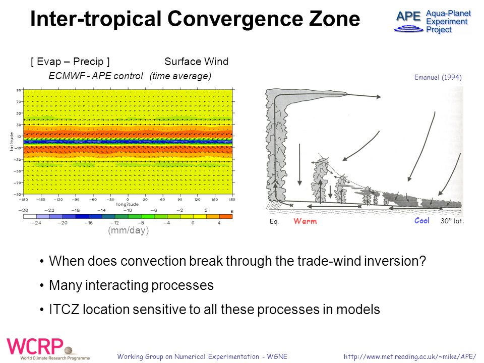 Working Group on Numerical Experimentation - WGNE   Inter-tropical Convergence Zone When does convection break through the trade-wind inversion.