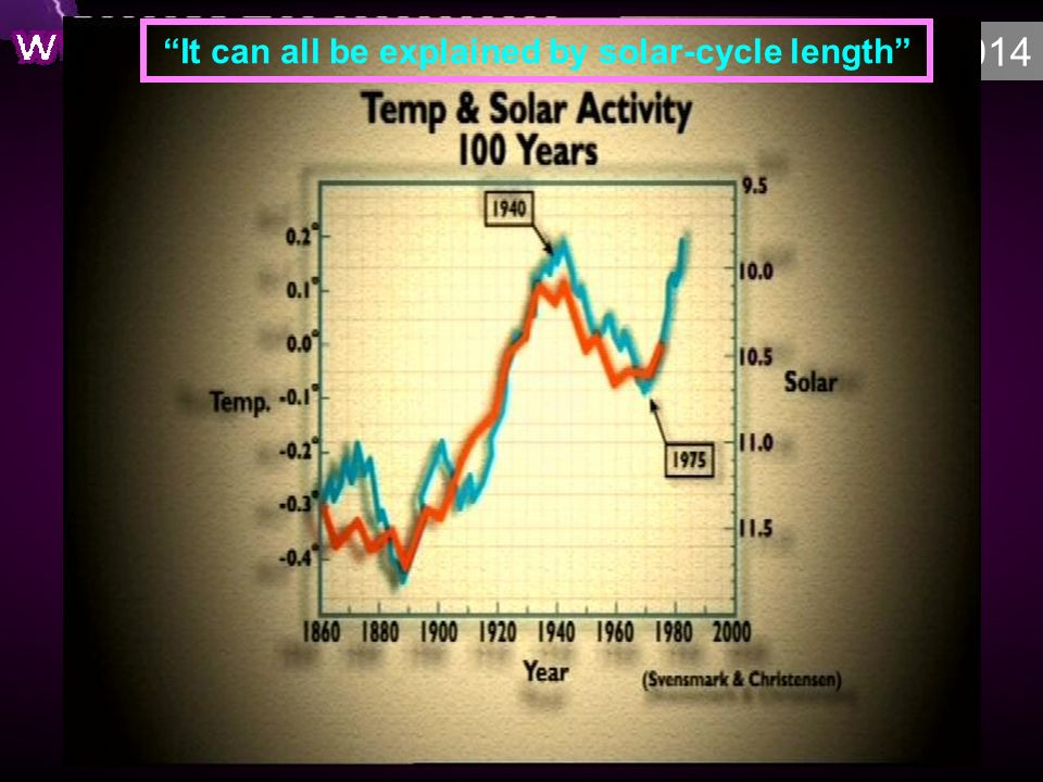 24 April 2014 It can all be explained by solar-cycle length