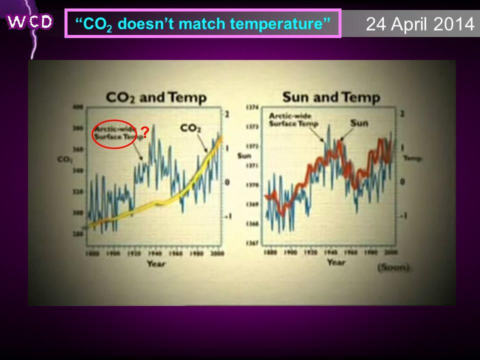 24 April 2014 CO 2 doesnt match temperature