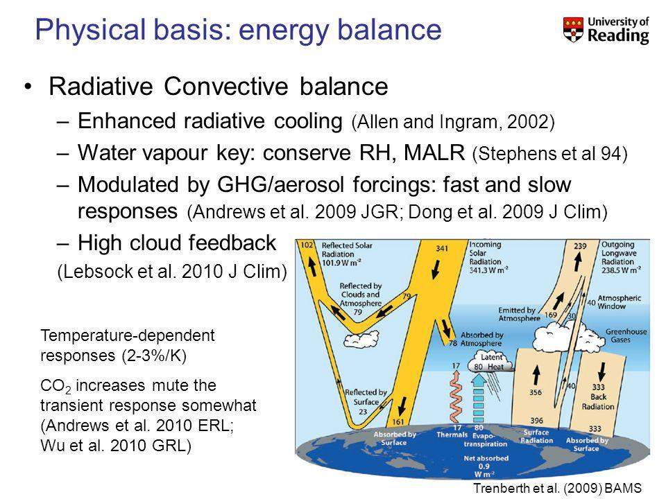 Trenberth et al. (2009) BAMS Physical basis: energy balance Radiative Convective balance –Enhanced radiative cooling (Allen and Ingram, 2002) –Water v