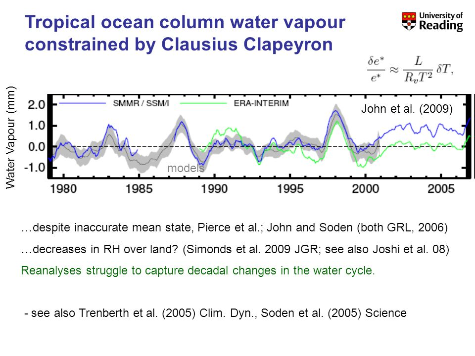 Tropical ocean column water vapour constrained by Clausius Clapeyron …despite inaccurate mean state, Pierce et al.; John and Soden (both GRL, 2006) …decreases in RH over land.