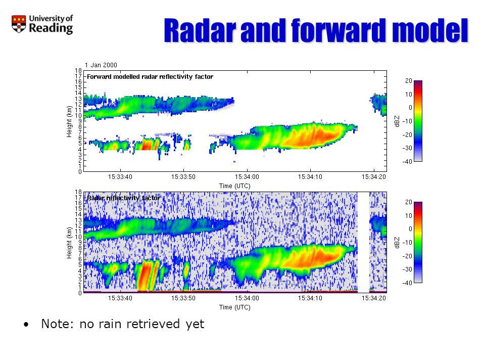 Radar and forward model Note: no rain retrieved yet