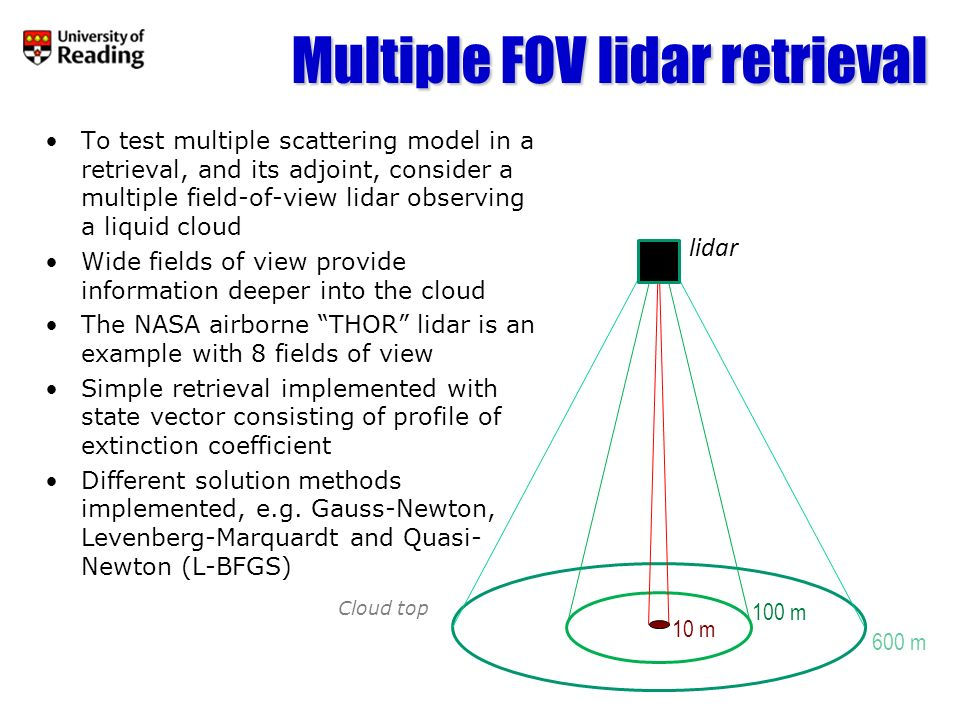 Multiple FOV lidar retrieval To test multiple scattering model in a retrieval, and its adjoint, consider a multiple field-of-view lidar observing a li