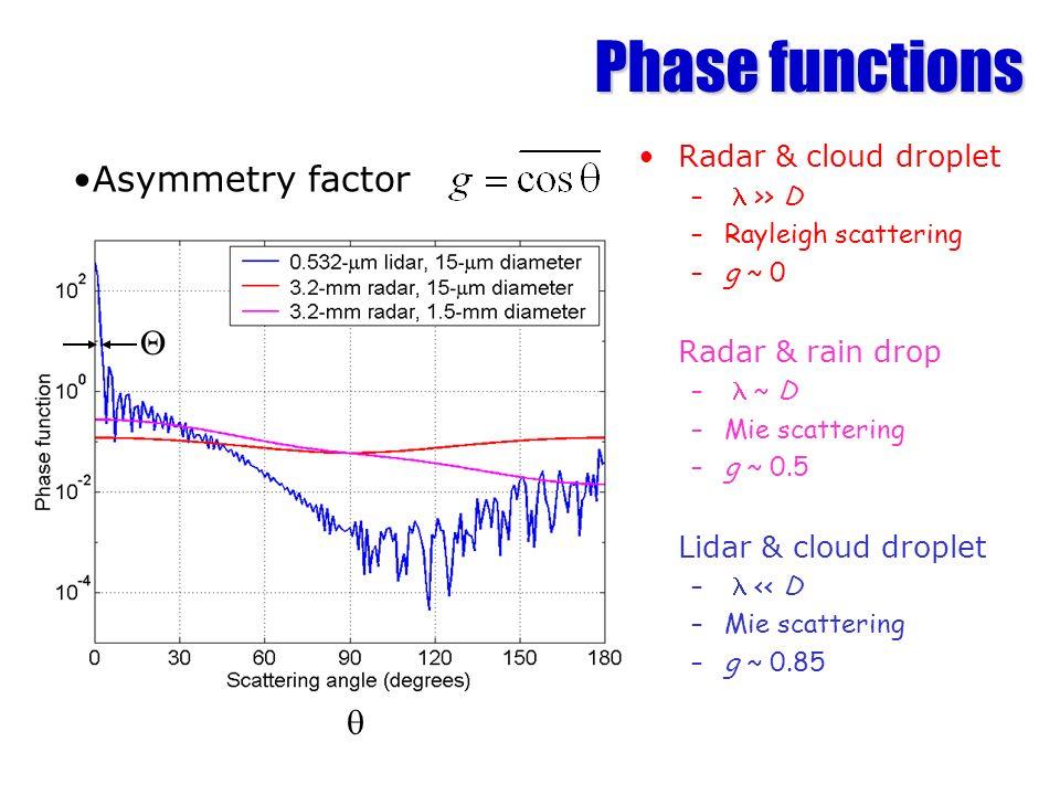 Phase functions Radar & cloud droplet – >> D –Rayleigh scattering –g ~ 0 Radar & rain drop – ~ D –Mie scattering –g ~ 0.5 Lidar & cloud droplet – << D