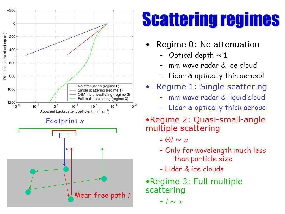 Regime 0: No attenuation –Optical depth << 1 –mm-wave radar & ice cloud –Lidar & optically thin aerosol Regime 1: Single scattering –mm-wave radar & l
