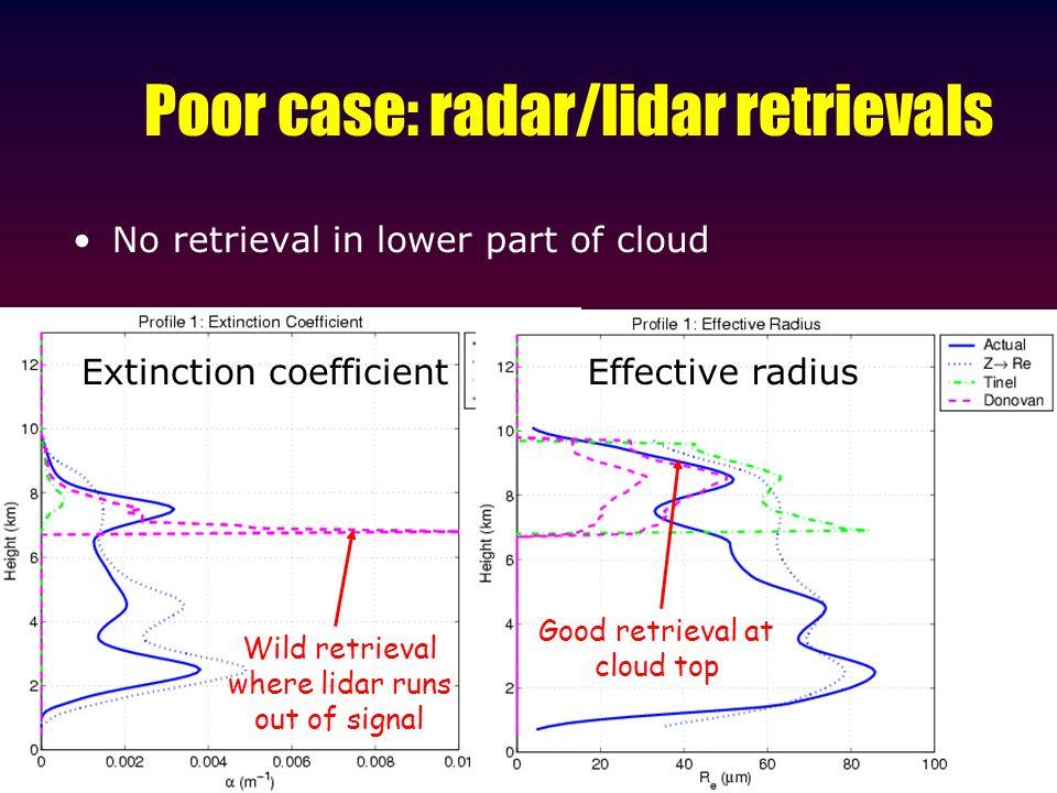 Poor case: radar/lidar retrievals No retrieval in lower part of cloud Extinction coefficientEffective radius Wild retrieval where lidar runs out of si