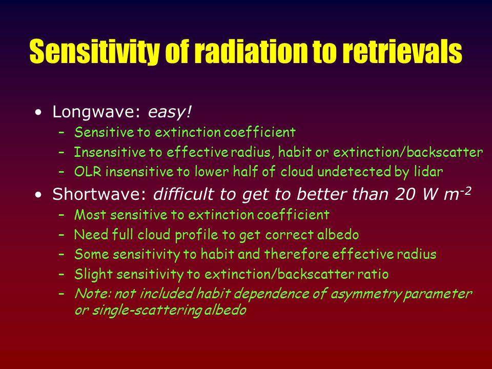 Sensitivity of radiation to retrievals Longwave: easy! –Sensitive to extinction coefficient –Insensitive to effective radius, habit or extinction/back