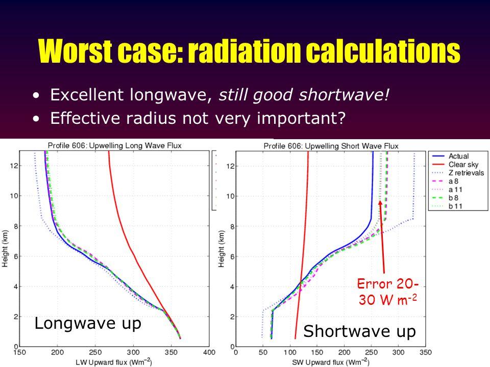 Worst case: radiation calculations Excellent longwave, still good shortwave! Effective radius not very important? Longwave up Shortwave up Error 20- 3