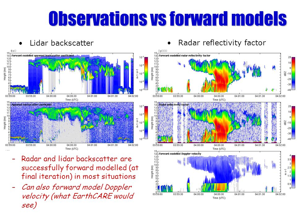 Observations vs forward models –Radar and lidar backscatter are successfully forward modelled (at final iteration) in most situations –Can also forwar