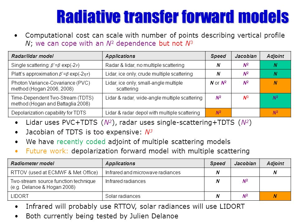 Computational cost can scale with number of points describing vertical profile N; we can cope with an N 2 dependence but not N 3 Radiative transfer fo