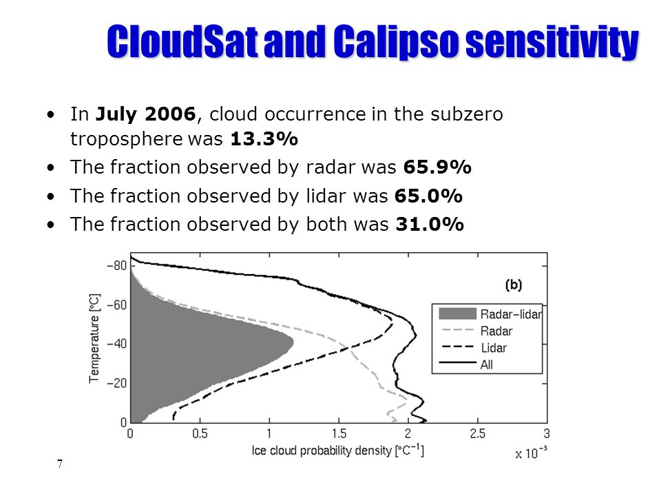 CloudSat and Calipso sensitivity 7 In July 2006, cloud occurrence in the subzero troposphere was 13.3% The fraction observed by radar was 65.9% The fr